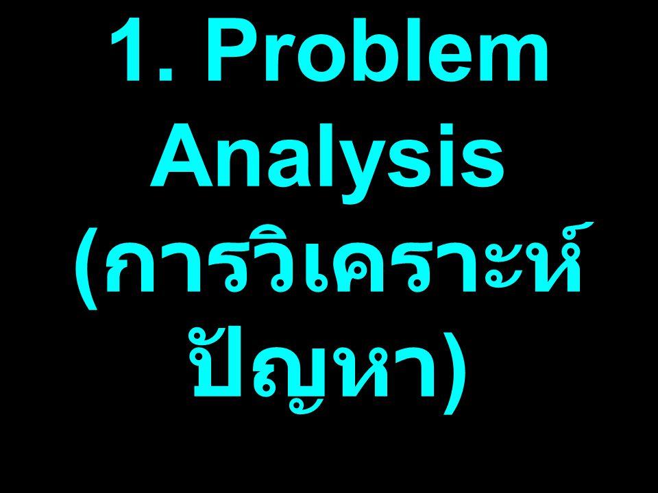 1. Problem Analysis (การวิเคราะห์ปัญหา)