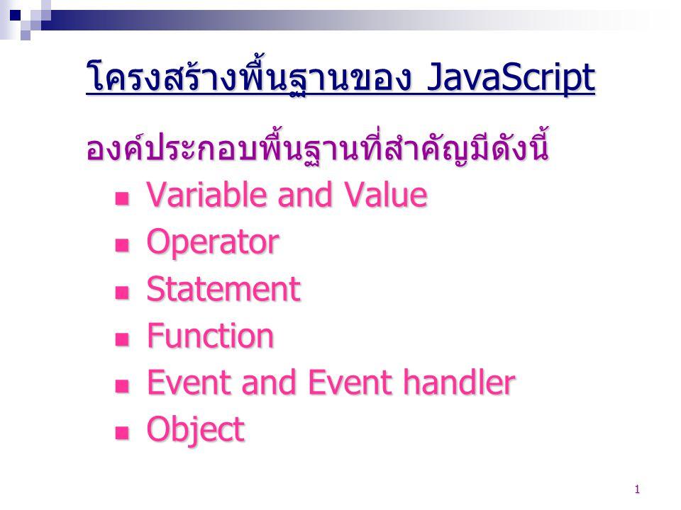 โครงสร้างพื้นฐานของ JavaScript