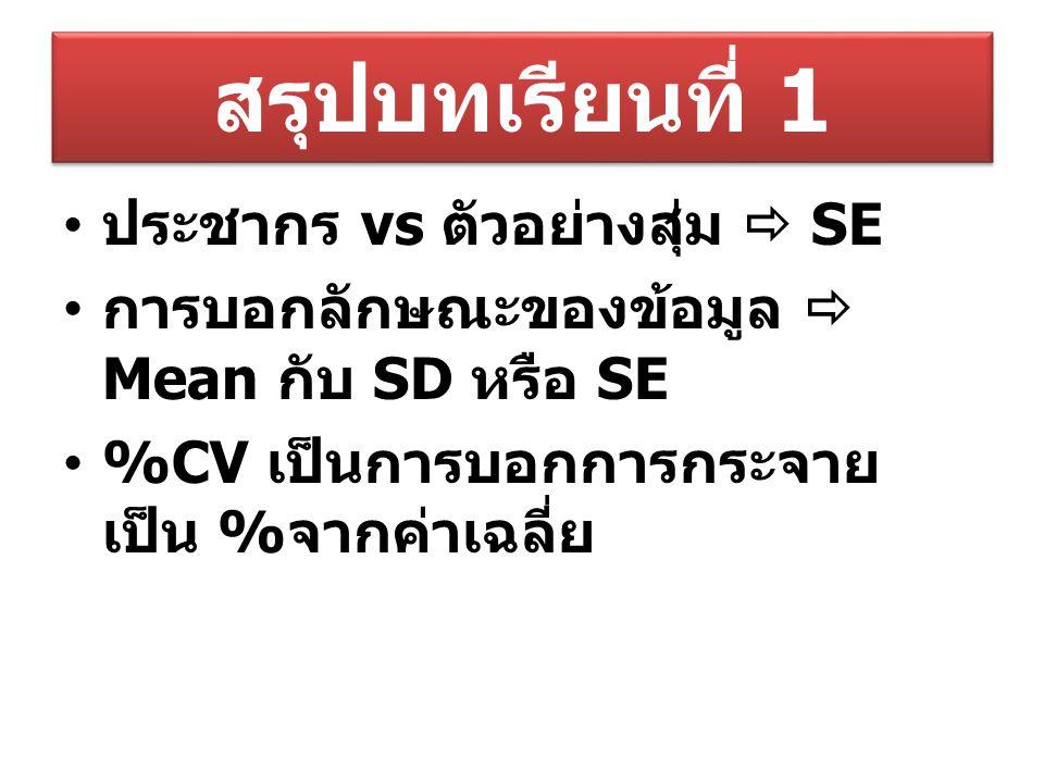 สรุปบทเรียนที่ 1 ประชากร vs ตัวอย่างสุ่ม  SE