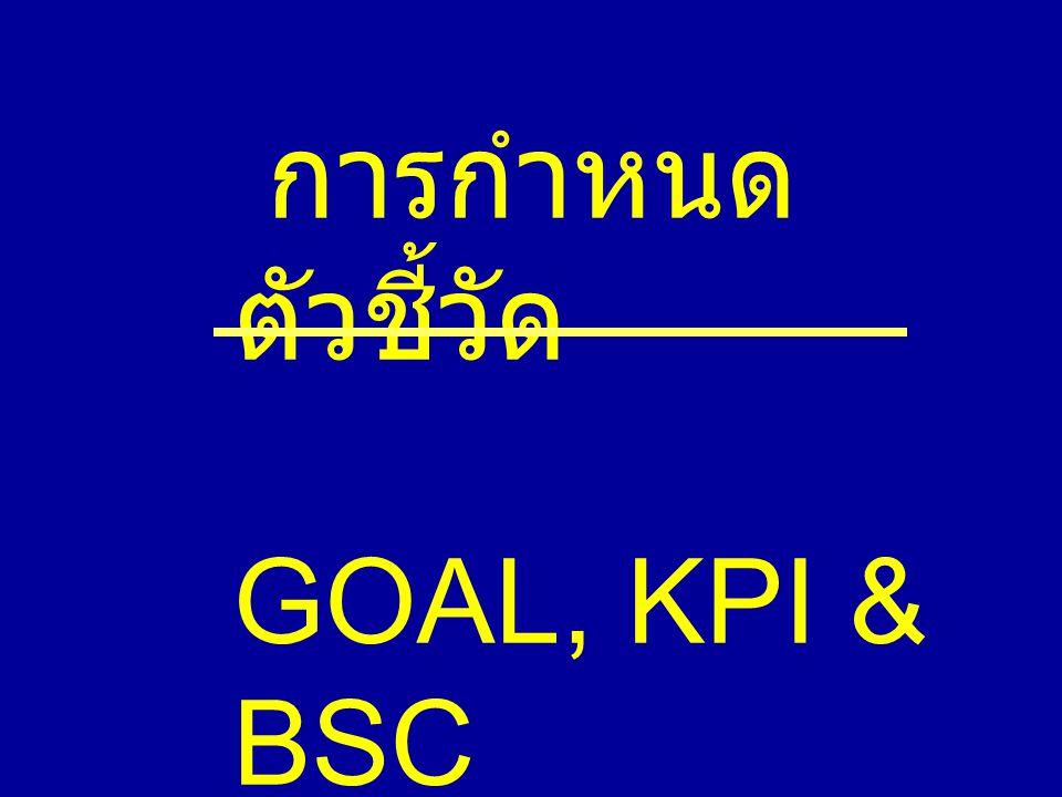 การกำหนดตัวชี้วัด GOAL, KPI & BSC