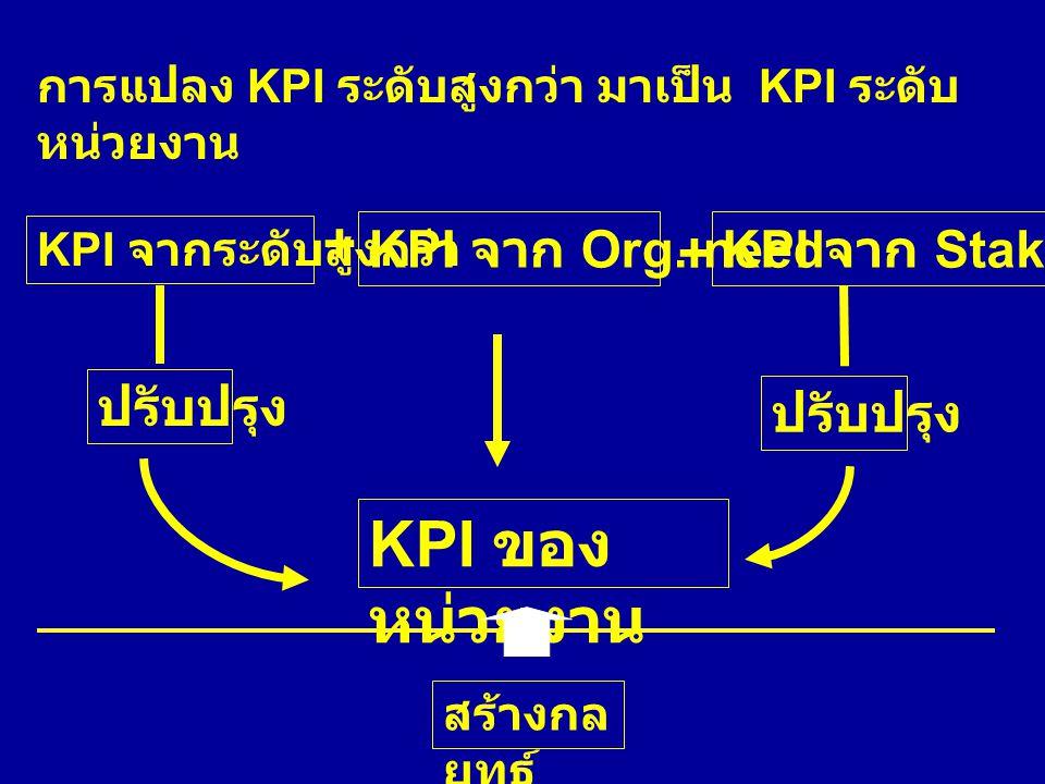 KPI ของหน่วยงาน + + KPI จาก Org. need KPI จาก Stakeholder ปรับปรุง