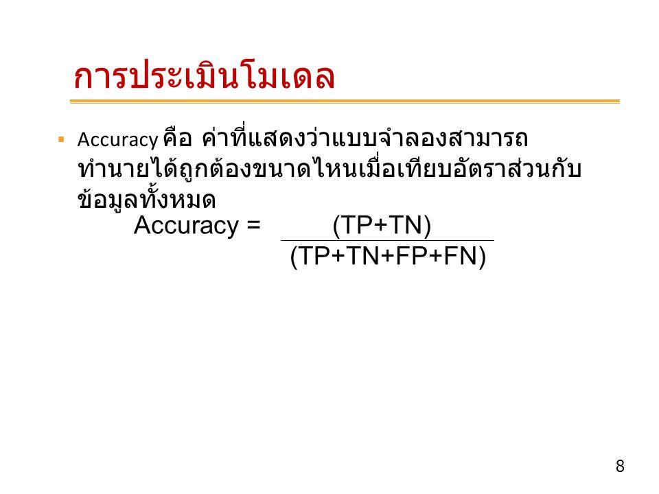 การประเมินโมเดล Accuracy = (TP+TN) (TP+TN+FP+FN)