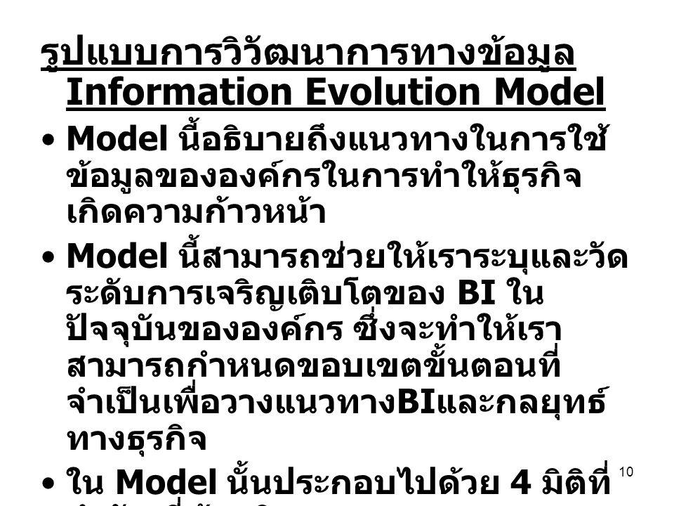 รูปแบบการวิวัฒนาการทางข้อมูล Information Evolution Model