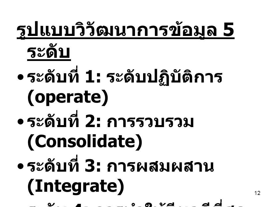 รูปแบบวิวัฒนาการข้อมูล 5 ระดับ