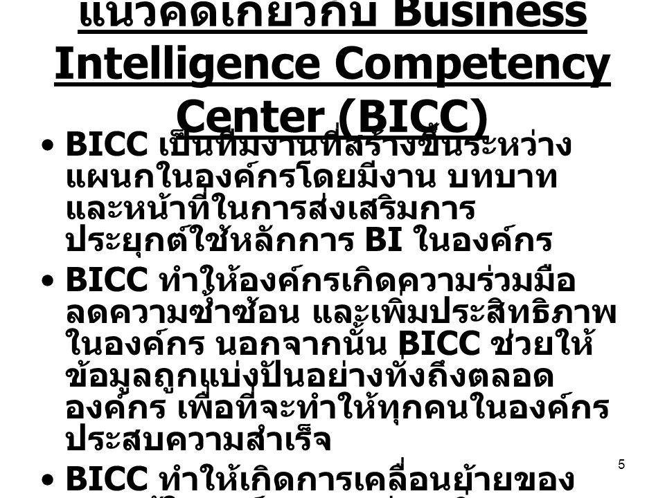 แนวคิดเกี่ยวกับ Business Intelligence Competency Center (BICC)