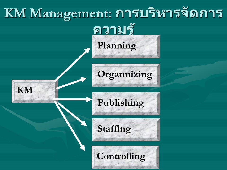 KM Management: การบริหารจัดการความรู้