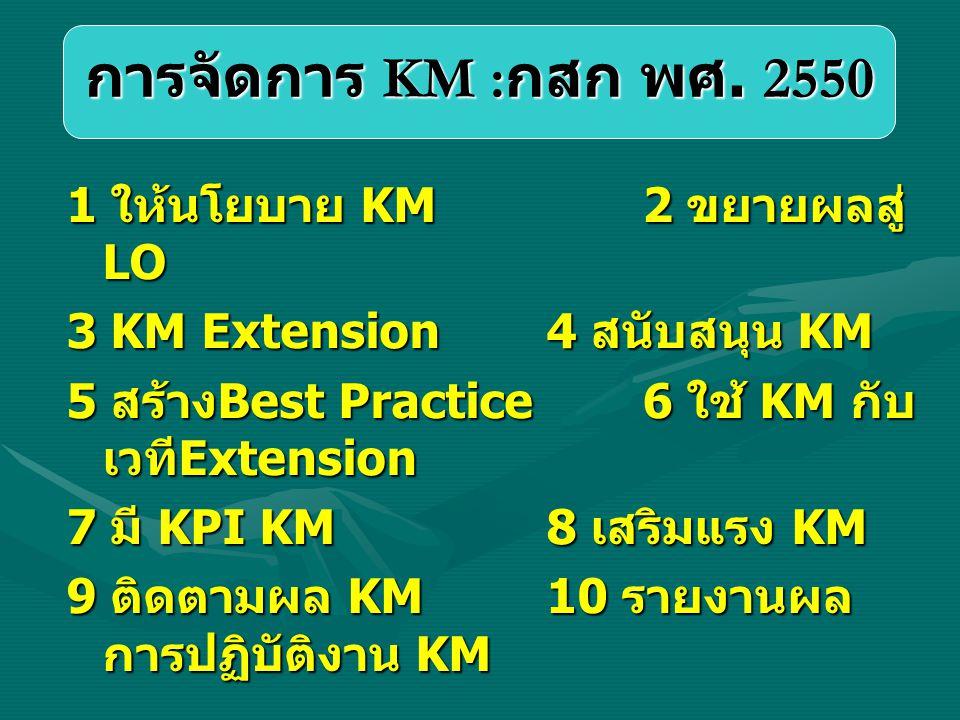 การจัดการ KM :กสก พศ. 2550 1 ให้นโยบาย KM 2 ขยายผลสู่ LO
