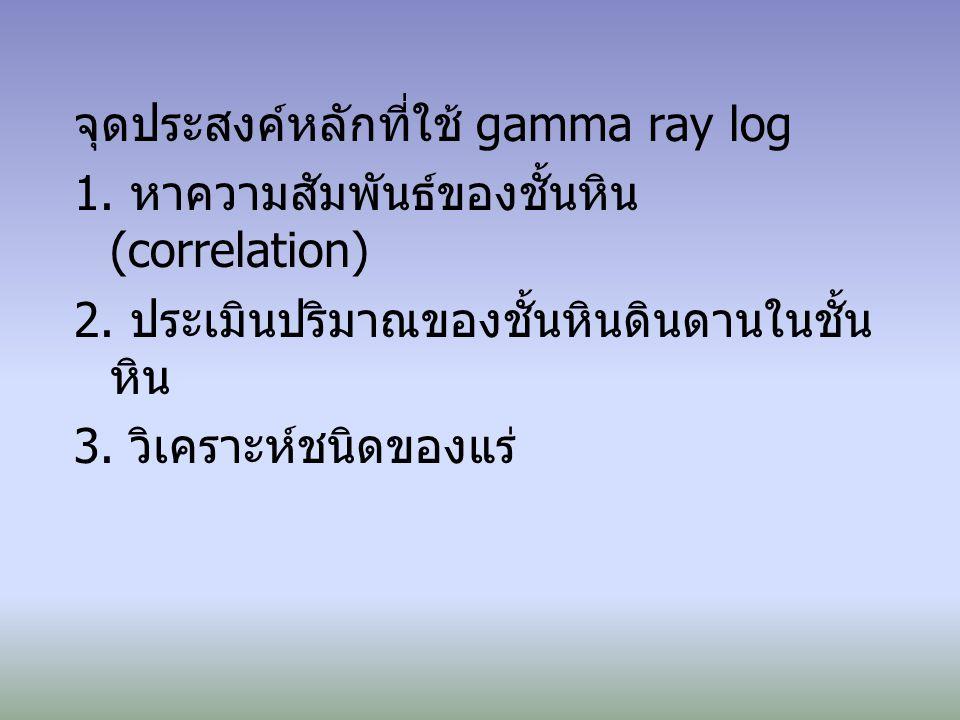 จุดประสงค์หลักที่ใช้ gamma ray log