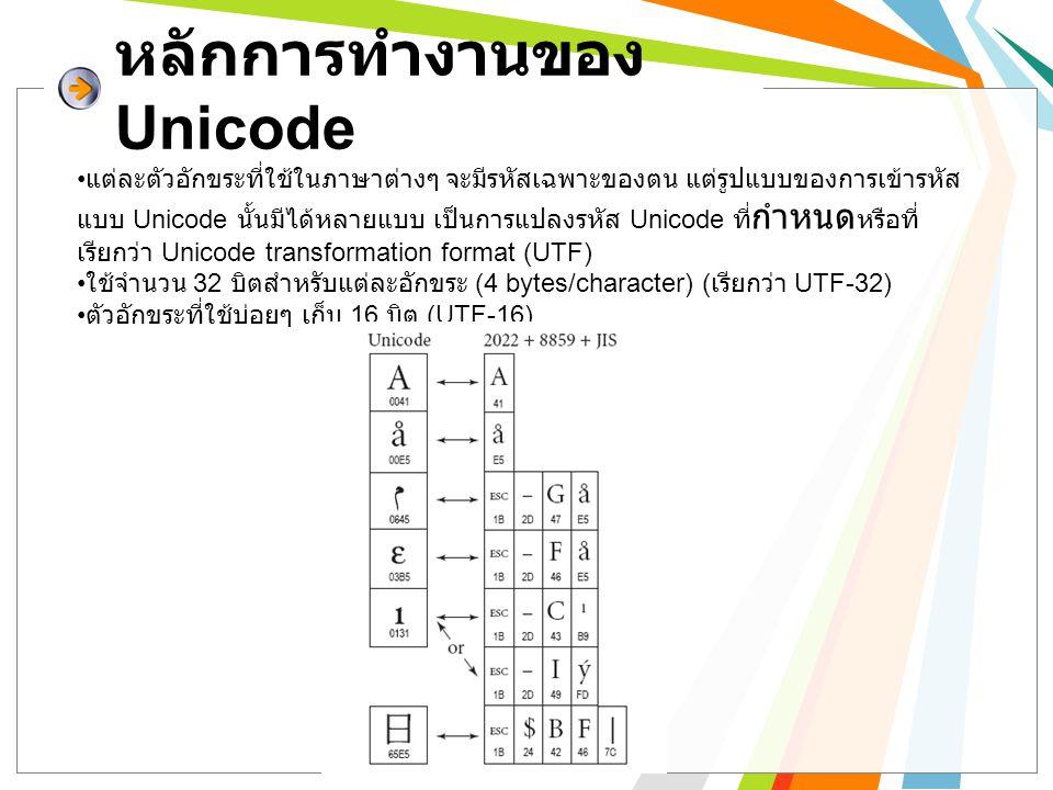 หลักการทำงานของ Unicode