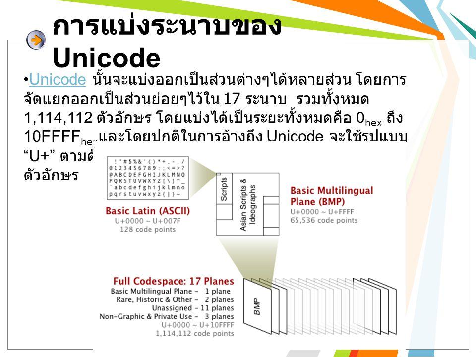 การแบ่งระนาบของ Unicode