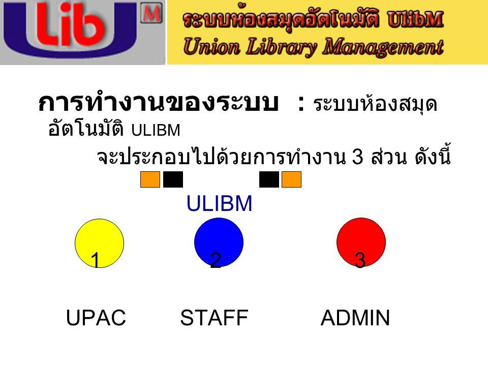 การทำงานของระบบ : ระบบห้องสมุดอัตโนมัติ ULIBM