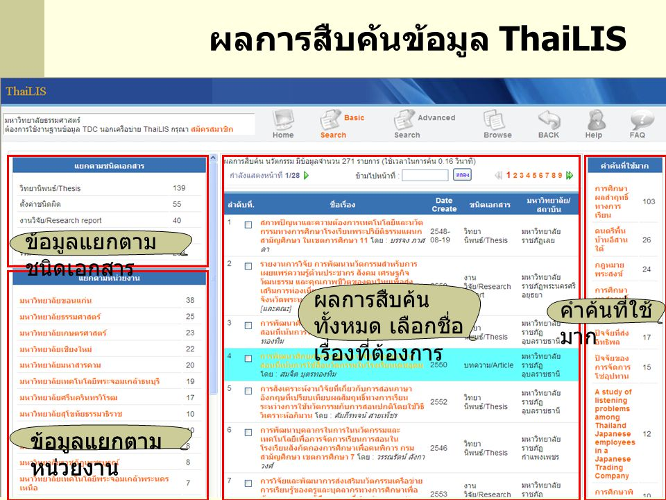 ผลการสืบค้นข้อมูล ThaiLIS