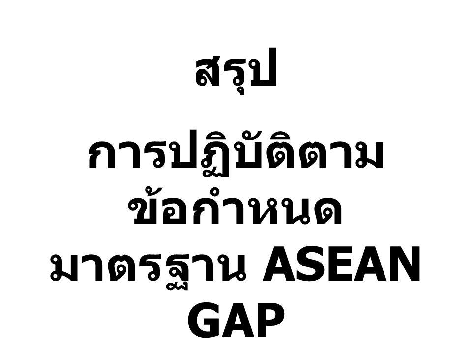 การปฏิบัติตามข้อกำหนดมาตรฐาน ASEAN GAP