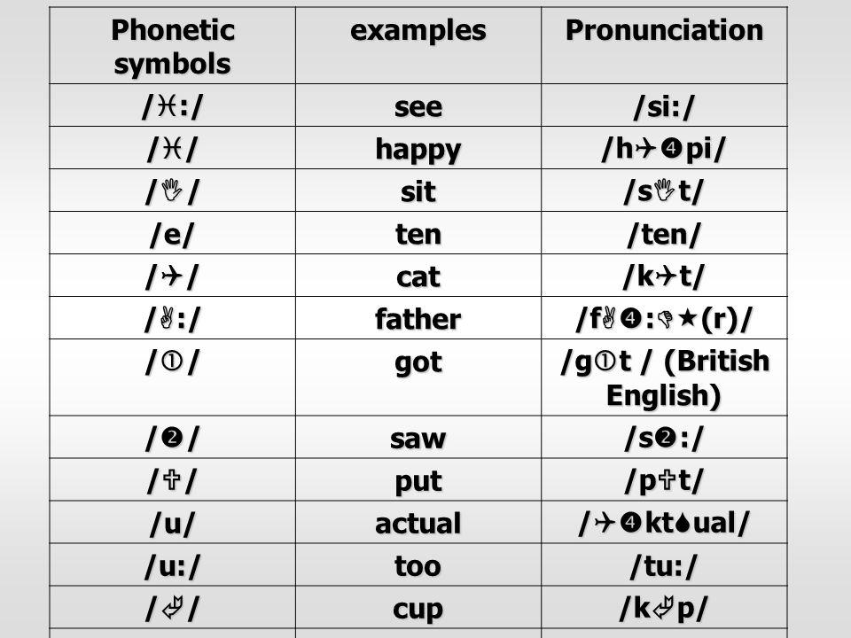 /gt / (British English)
