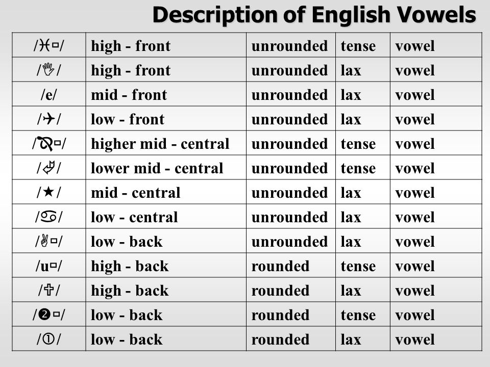 Description of English Vowels