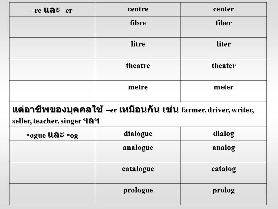 -re และ -er centre. center. fibre. fiber. litre. liter. theatre. theater. metre. meter.