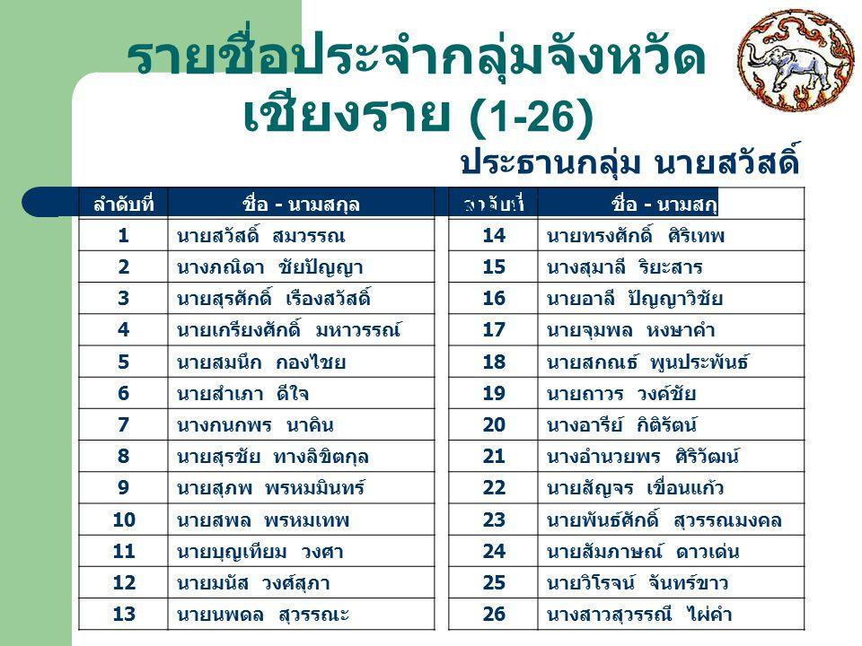 รายชื่อประจำกลุ่มจังหวัดเชียงราย (1-26)