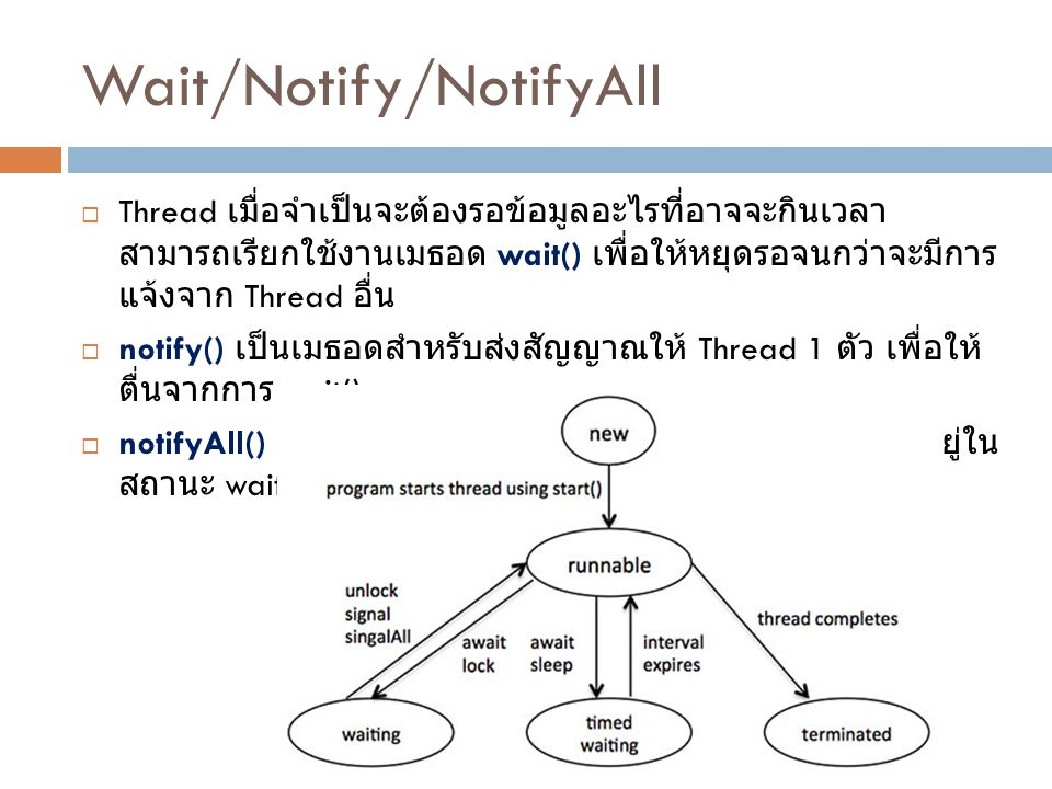 Wait/Notify/NotifyAll