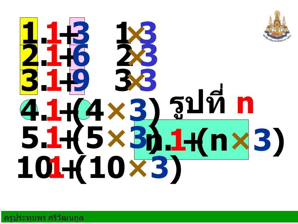 1. + 3. 1. 1. × 3. 2. + 6. 1. 2. × 3. 3. + 9. 1. 3. × 3. รูปที่ n. 4. + (4×3)