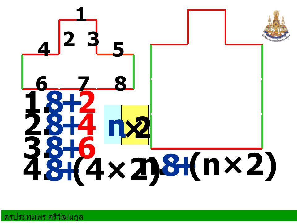 1 2 3 4 5 6 7 8 1. 8 + 2 2. 8 + 4 n 1 × 2 3. 8 + 6 n. 8 + (n×2) 4. 8 + (4×2)