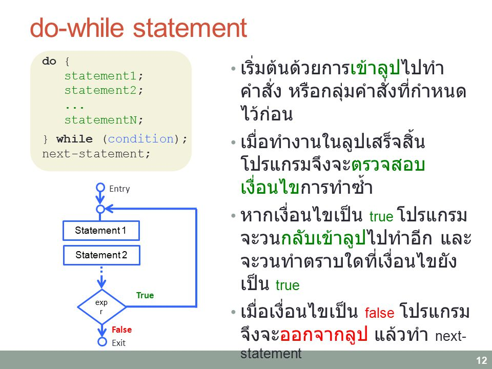 do-while statement do { statement1; statement2; ... statementN; } while (condition); next-statement;