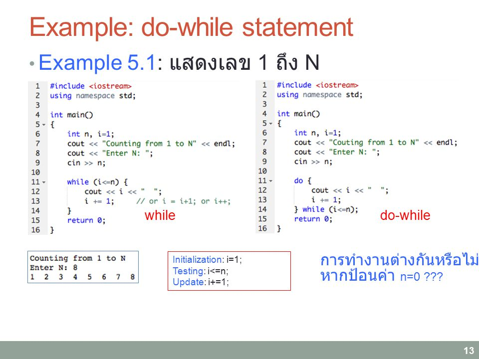 Example: do-while statement
