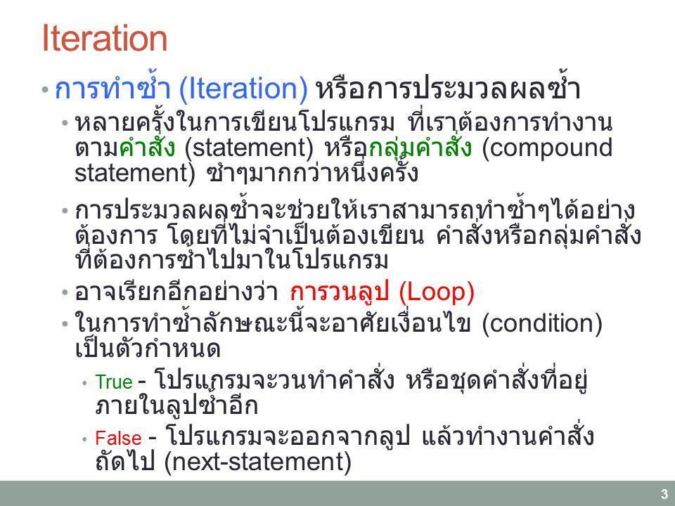 Iteration การทำซ้ำ (Iteration) หรือการประมวลผลซ้ำ