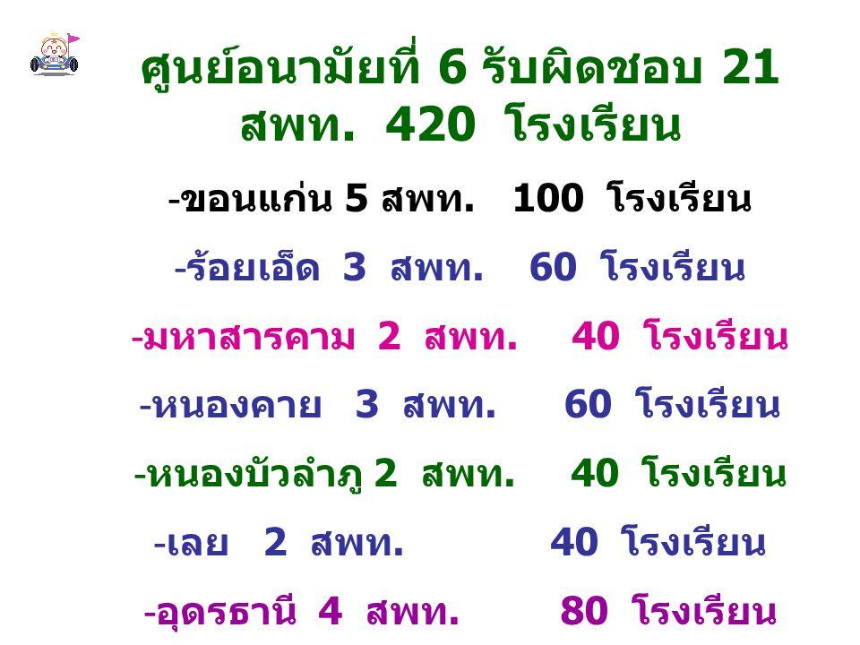 ศูนย์อนามัยที่ 6 รับผิดชอบ 21 สพท. 420 โรงเรียน