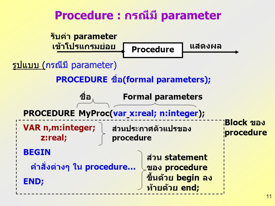 Procedure : กรณีมี parameter
