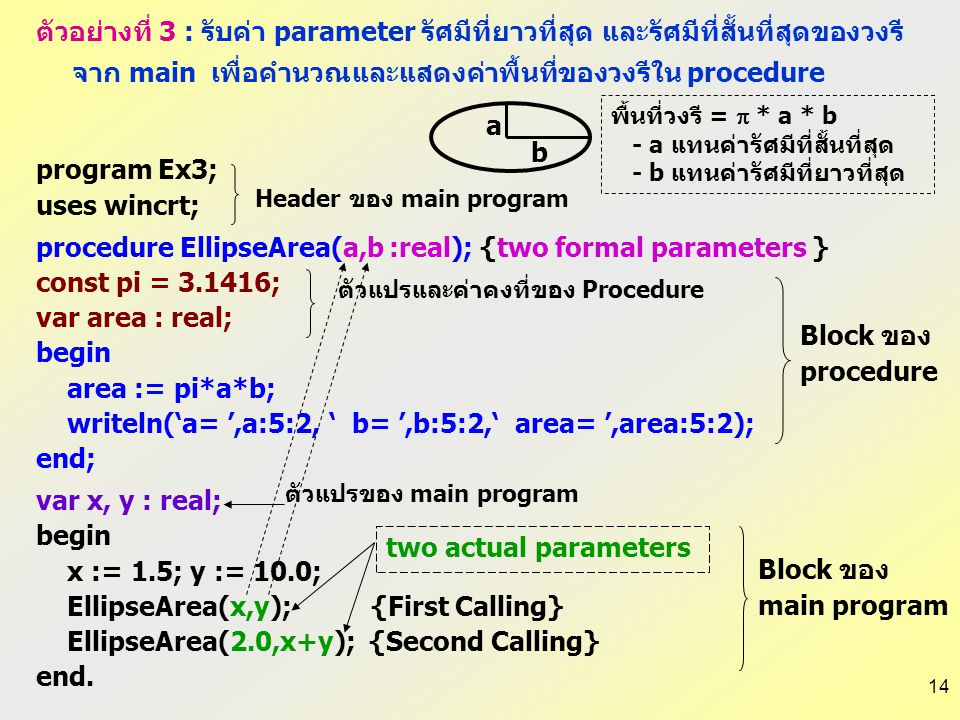 procedure EllipseArea(a,b :real); {two formal parameters }