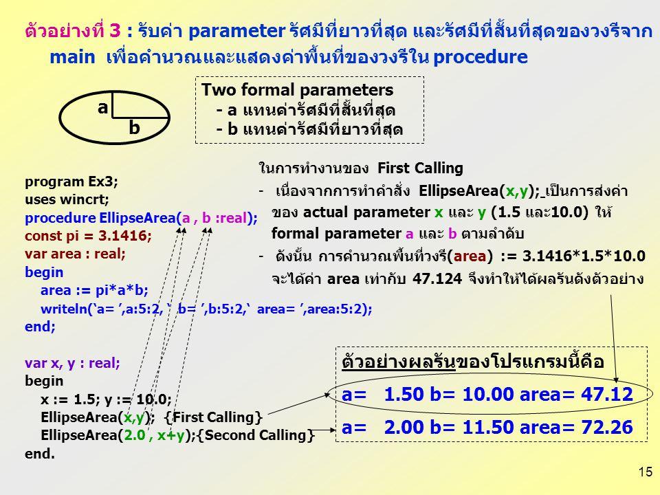ตัวอย่างผลรันของโปรแกรมนี้คือ a= 1.50 b= 10.00 area= 47.12