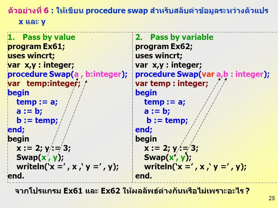 ตัวอย่างที่ 6 : ให้เขียน procedure swap สำหรับสลับค่าข้อมูลระหว่างตัวแปร x และ y