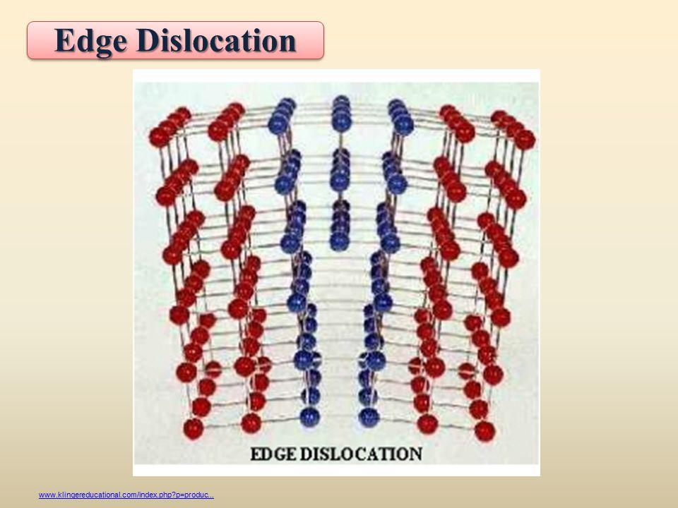 Edge Dislocation www.klingereducational.com/index.php p=produc...