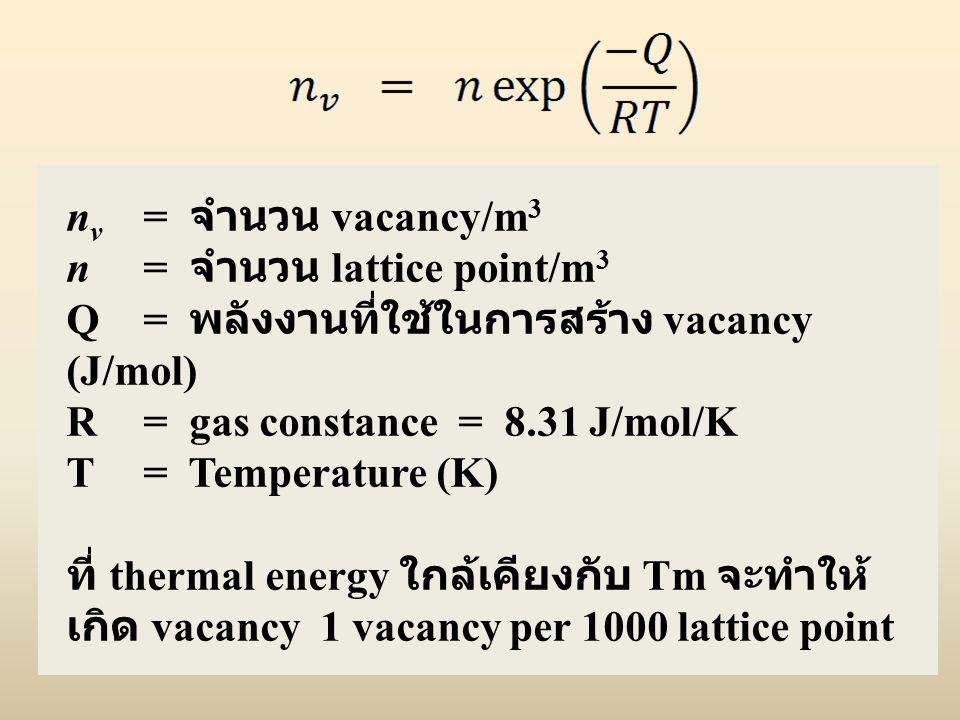 nv = จำนวน vacancy/m3 n = จำนวน lattice point/m3. Q = พลังงานที่ใช้ในการสร้าง vacancy (J/mol) R = gas constance = 8.31 J/mol/K.