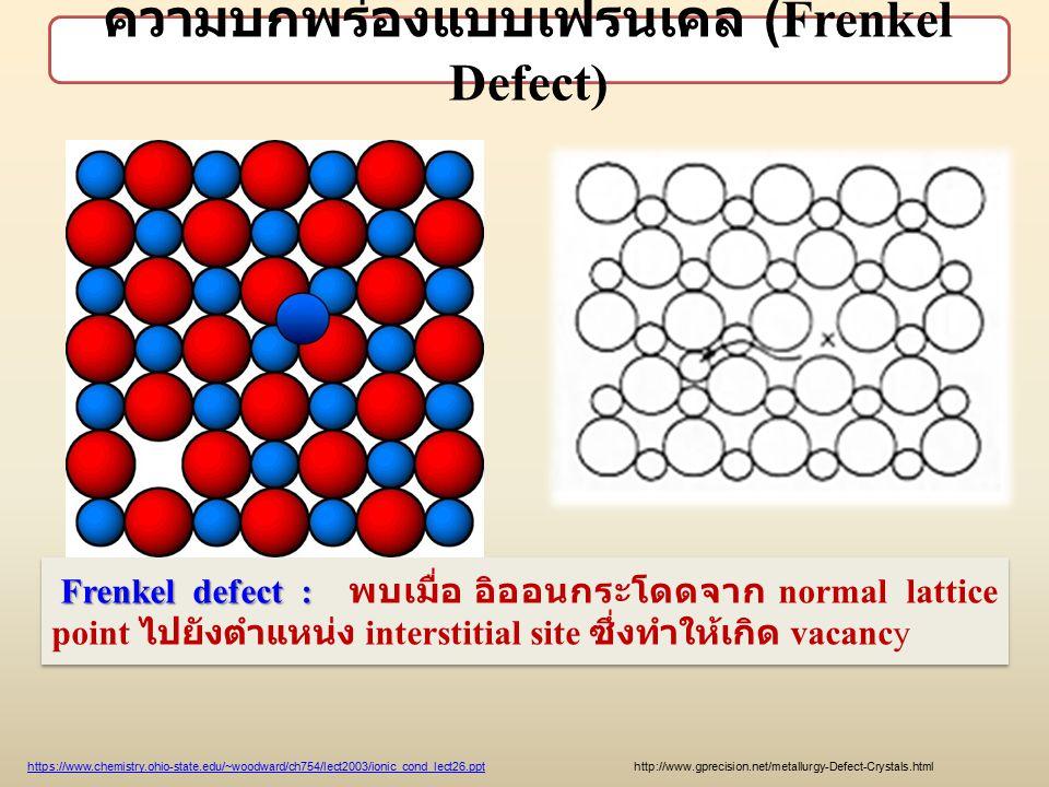 ความบกพร่องแบบเฟรนเคล (Frenkel Defect)