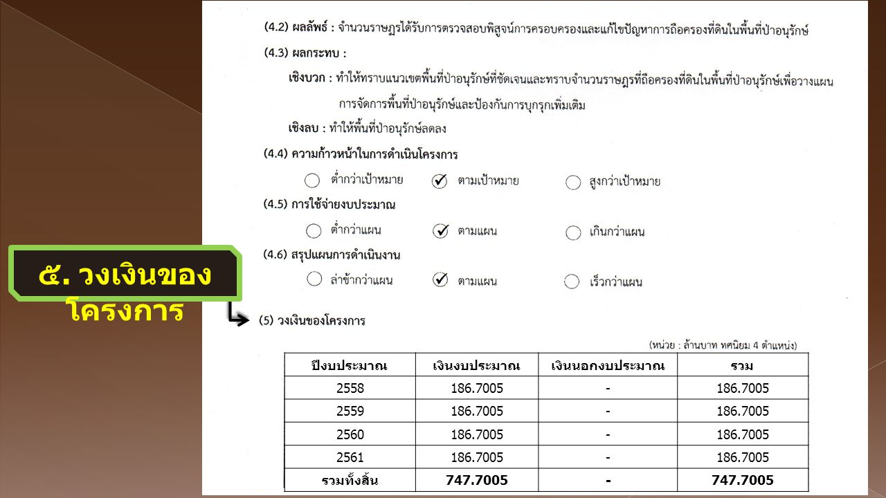 ๕. วงเงินของโครงการ ปีงบประมาณ เงินงบประมาณ เงินนอกงบประมาณ รวม 2558