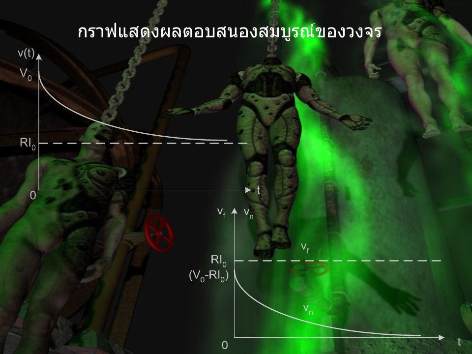 กราฟแสดงผลตอบสนองสมบูรณ์ของวงจร