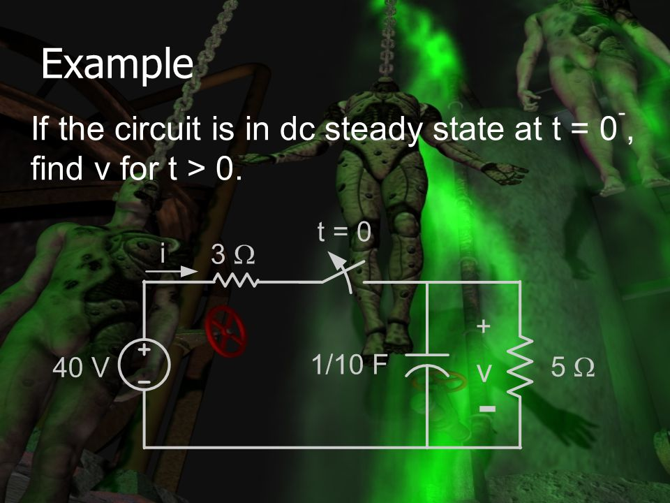 Example If the circuit is in dc steady state at t = 0-,
