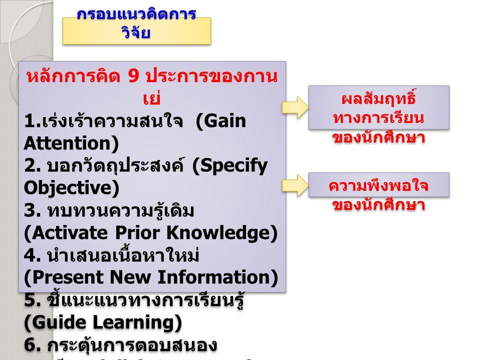 หลักการคิด 9 ประการของกานเย่