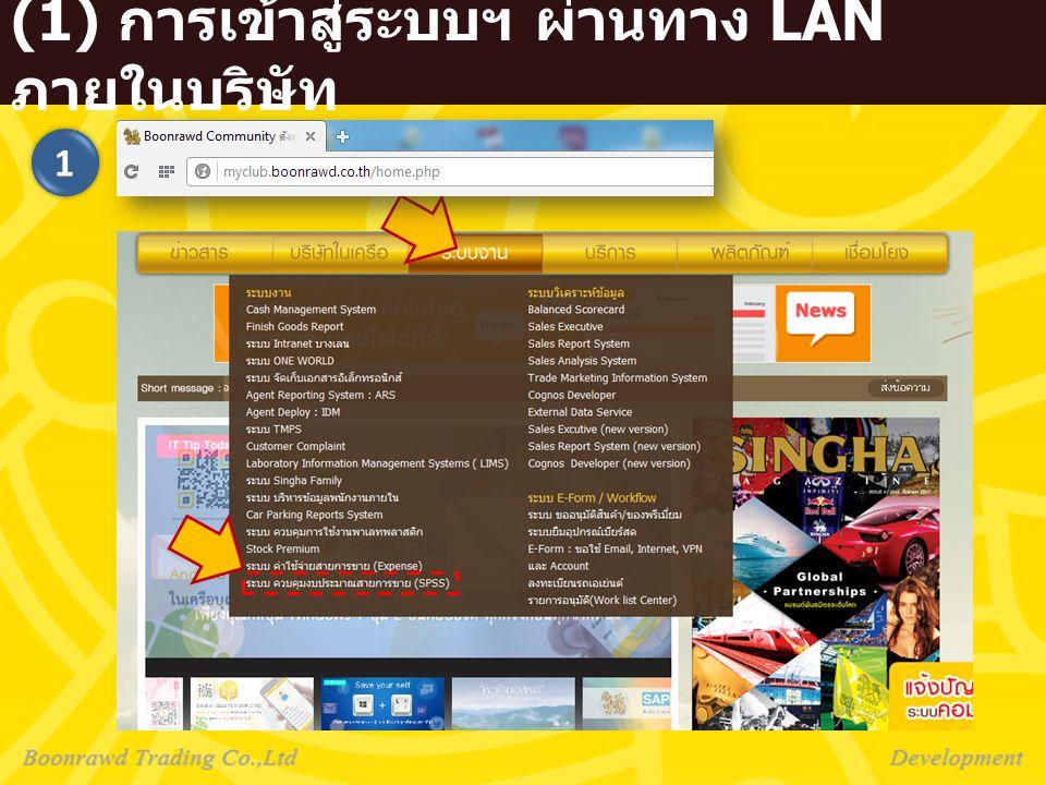 (1) การเข้าสู่ระบบฯ ผ่านทาง LAN ภายในบริษัท