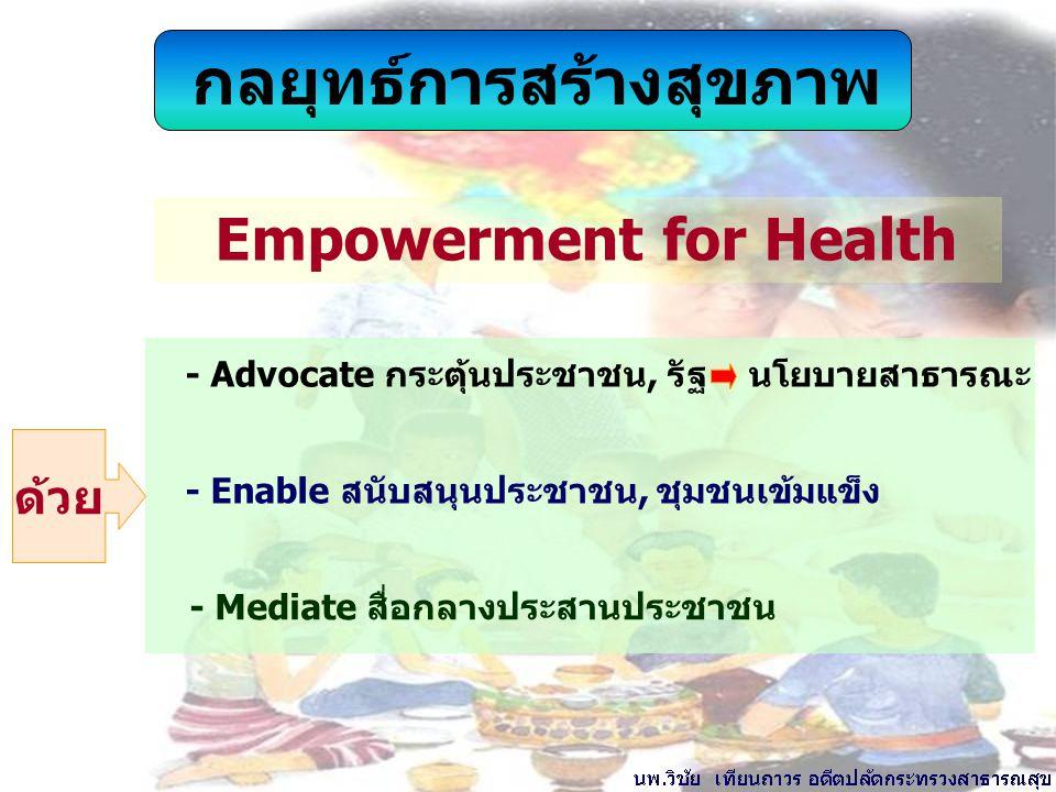 กลยุทธ์การสร้างสุขภาพ