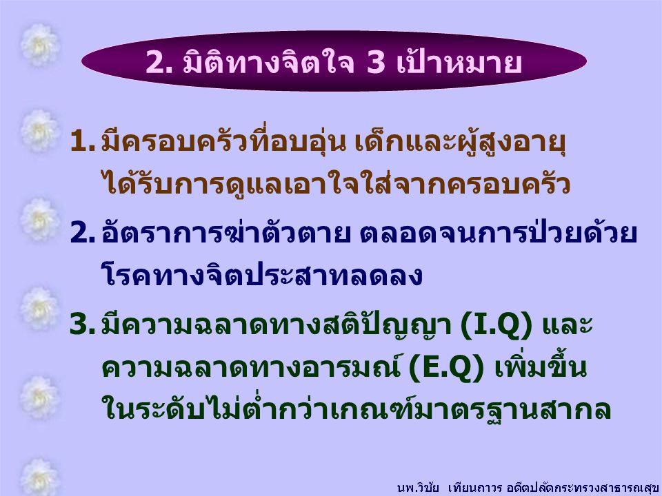 2. มิติทางจิตใจ 3 เป้าหมาย