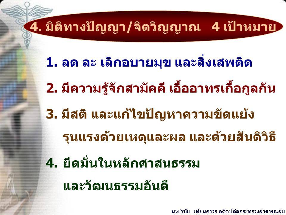 4. มิติทางปัญญา/จิตวิญญาณ 4 เป้าหมาย