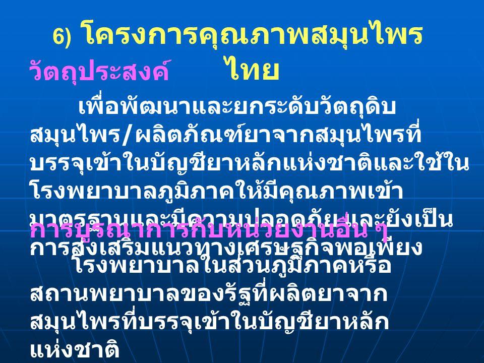 โครงการคุณภาพสมุนไพรไทย