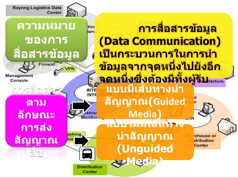 ความหมายของการสื่อสารข้อมูล