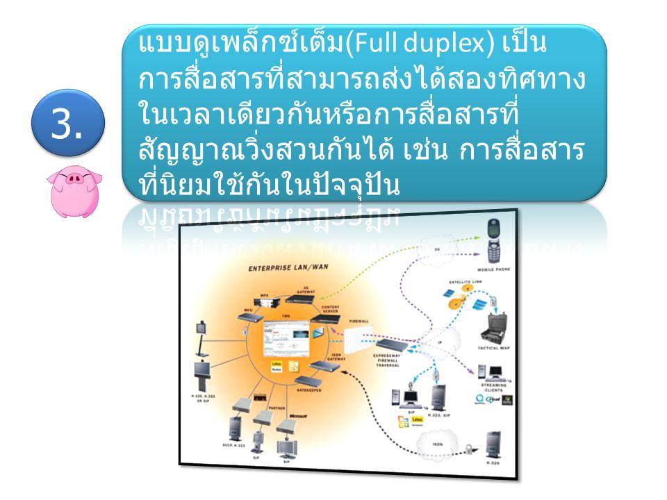 แบบดูเพล็กซ์เต็ม(Full duplex) เป็นการสื่อสารที่สามารถส่งได้สองทิศทางในเวลาเดียวกันหรือการสื่อสารที่สัญญาณวิ่งสวนกันได้ เช่น การสื่อสารที่นิยมใช้กันในปัจจุปัน