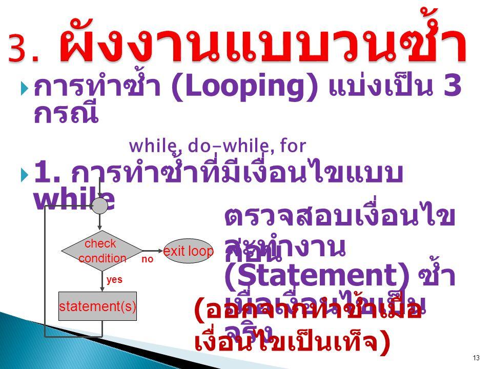 3. ผังงานแบบวนซ้ำ การทำซ้ำ (Looping) แบ่งเป็น 3 กรณี