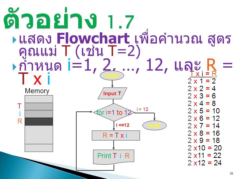 ตัวอย่าง 1.7 แสดง Flowchart เพื่อคำนวณ สูตรคูณแม่ T (เช่น T=2)