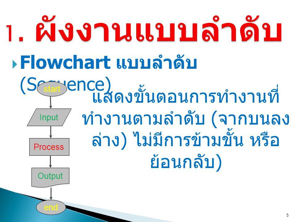 1. ผังงานแบบลำดับ Flowchart แบบลำดับ (Sequence)