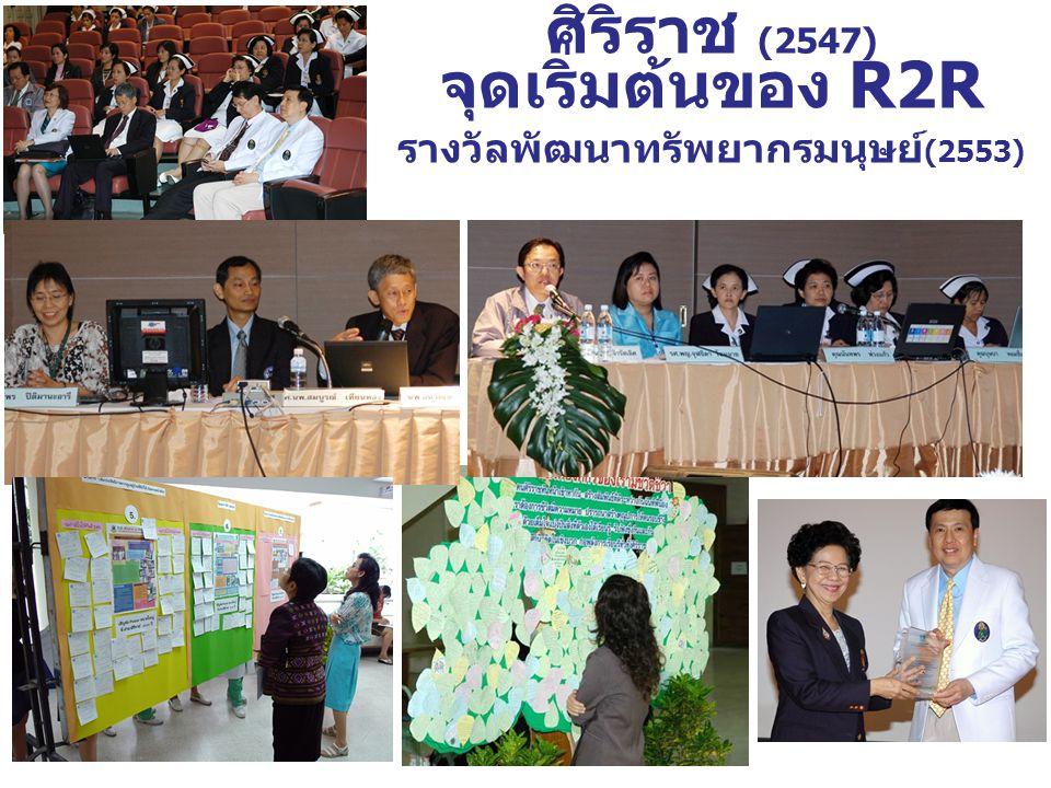 รางวัลพัฒนาทรัพยากรมนุษย์(2553)